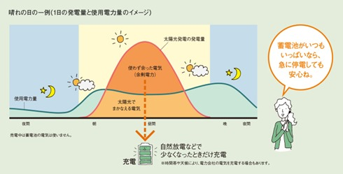 img_ability_chikuden[1]