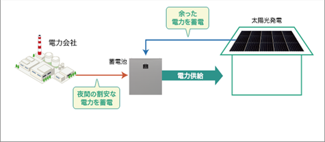 battery_changeImg02[1]
