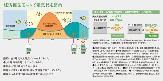 img_ability_keizai[1]