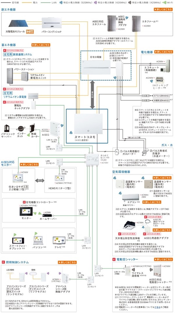 aiseg_system[1]