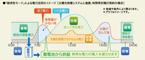 battery_img02[1]