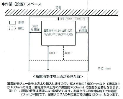 作業スペースWB1621