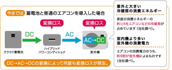 dc_aircon_img02[1]