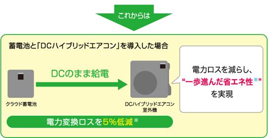 dc_aircon_img03[1]