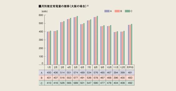 img_chart[1]