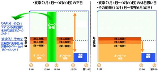 kijibetsu_images_peak_graph[1]