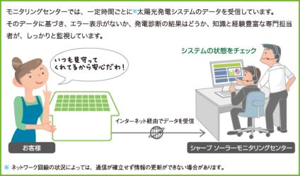 s2_monitoring_ani_scene01_4[1]