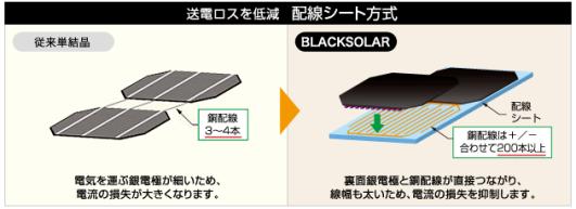 s2_blacksolar_image_02[1]