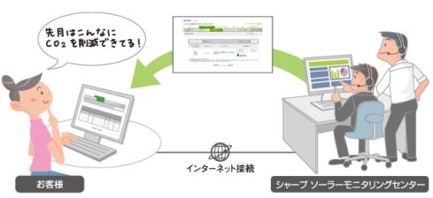 s2_monitoring_ani_scene02_13[1]