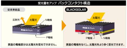 s2_blacksolar_image_01[1]